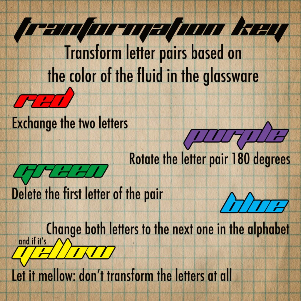 List of transformation instructions for a team building puzzle